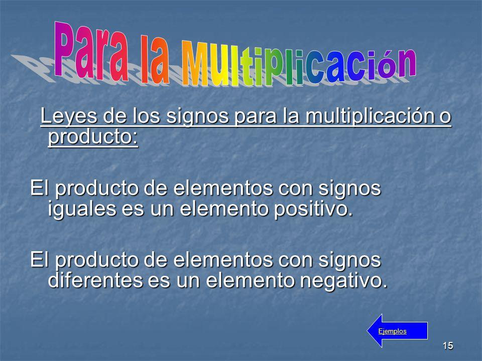 Para la Multiplicación