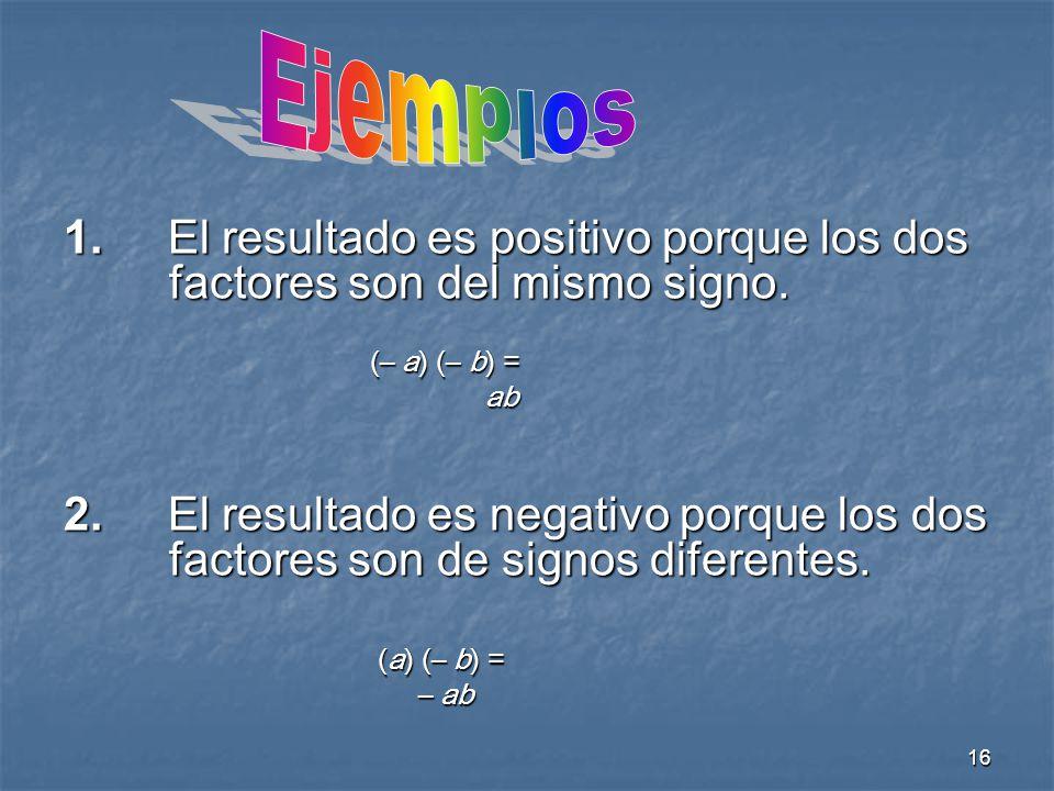 Ejemplos 1. El resultado es positivo porque los dos factores son del mismo signo. (– a) (– b) =