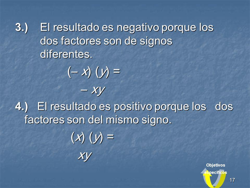 (– x) (y) = – xy (x) (y) = xy