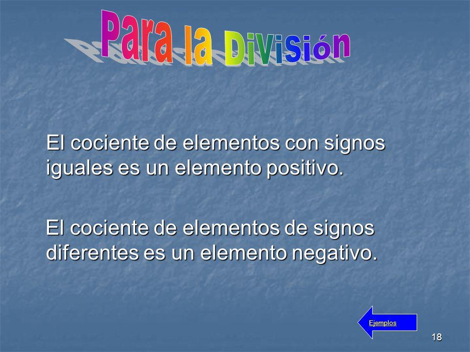 Para la División El cociente de elementos con signos iguales es un elemento positivo.