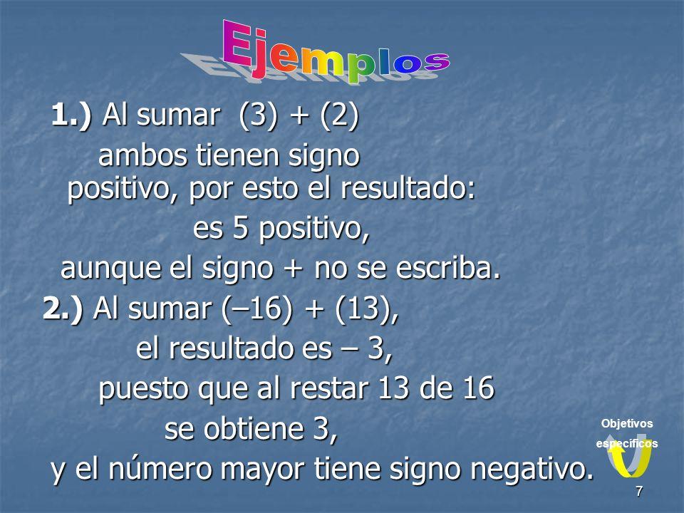 Ejemplos 1.) Al sumar (3) + (2)