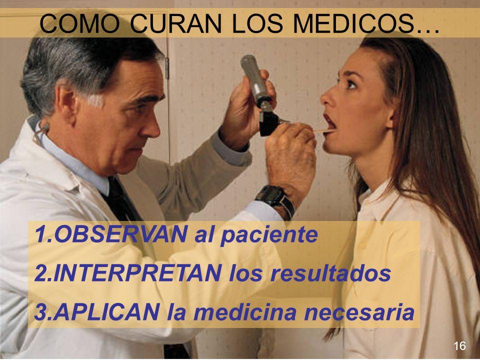 COMO CURAN LOS MEDICOS…