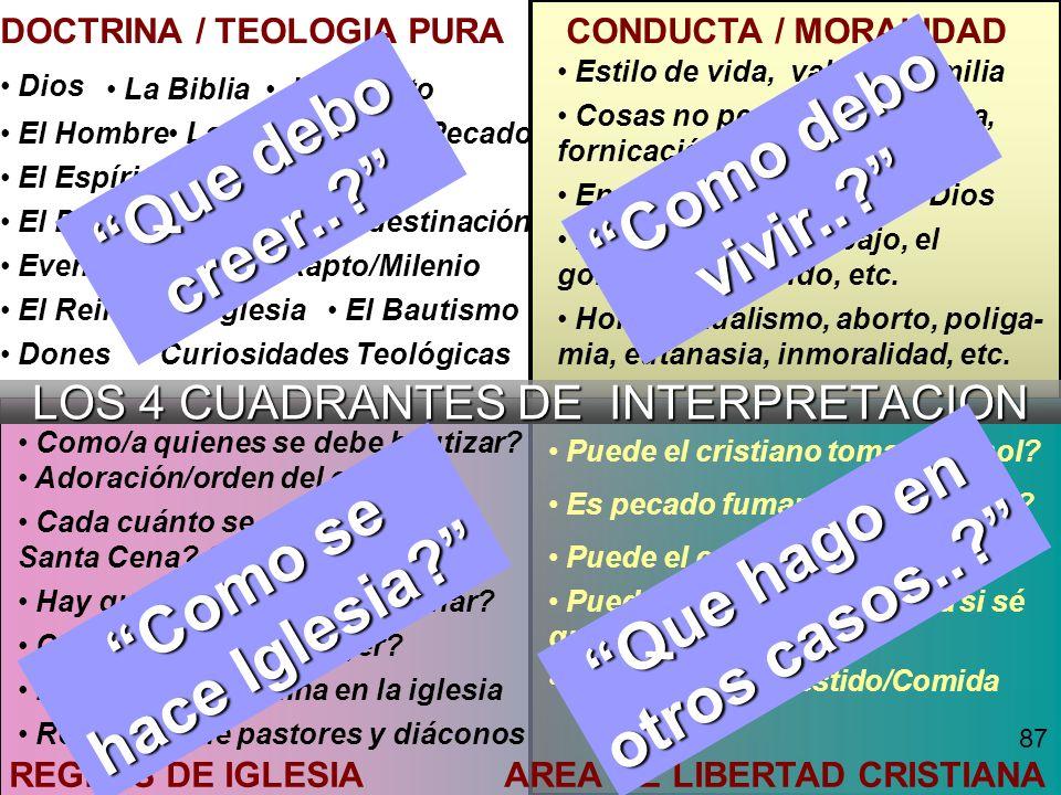 LOS 4 CUADRANTES DE INTERPRETACION