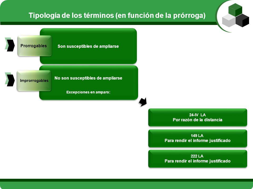 Tipología de los términos (en función de la prórroga)