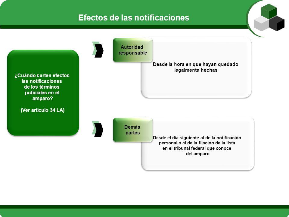 Efectos de las notificaciones