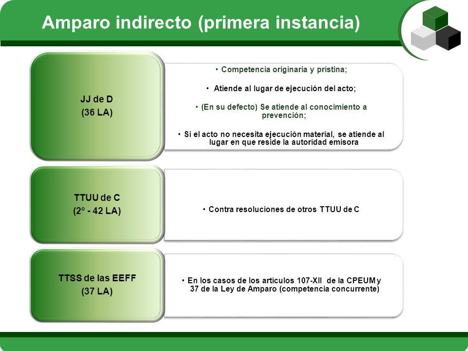 Amparo indirecto (primera instancia)