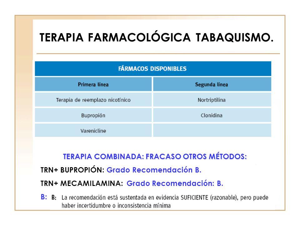TERAPIA FARMACOLÓGICA TABAQUISMO.