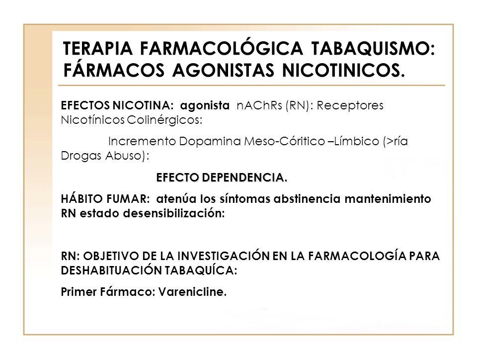 TERAPIA FARMACOLÓGICA TABAQUISMO: FÁRMACOS AGONISTAS NICOTINICOS.