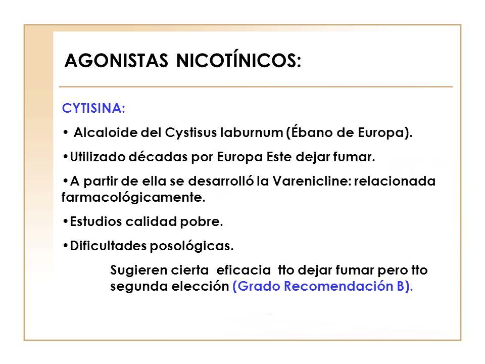 AGONISTAS NICOTÍNICOS:
