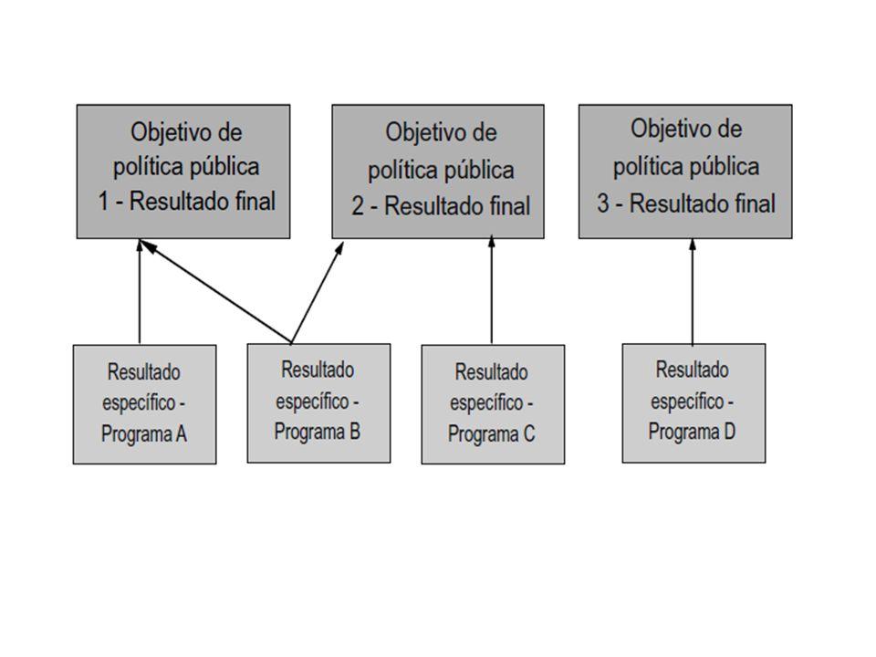Docente: Jorge Luis Herrera