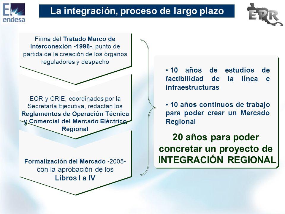 La integración, proceso de largo plazo concretar un proyecto de