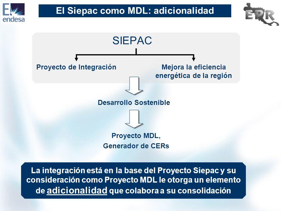 El Siepac como MDL: adicionalidad