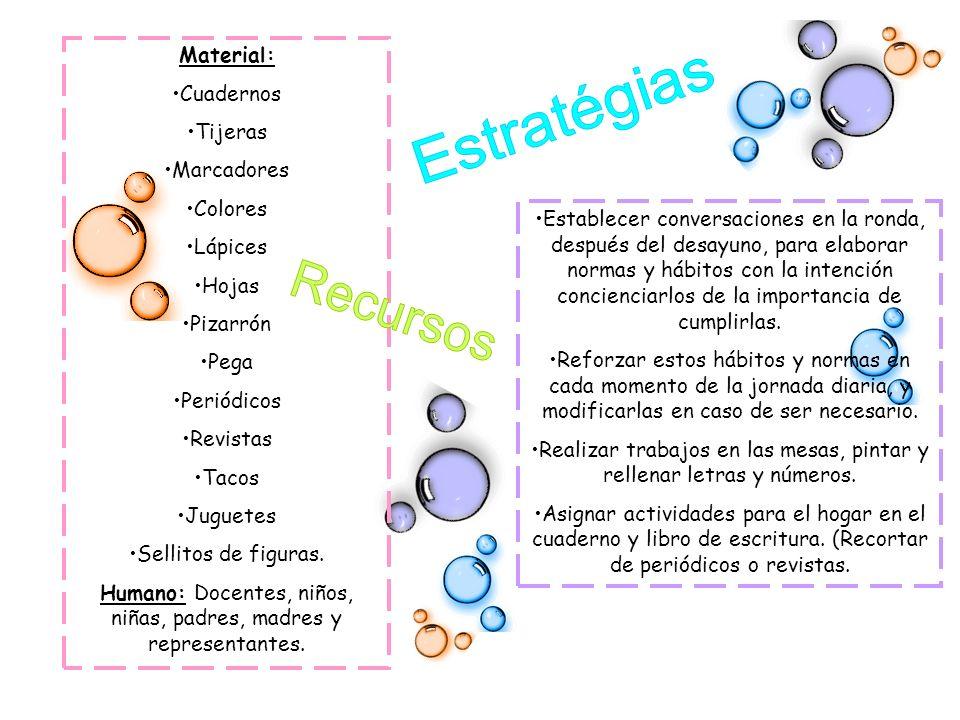 Estratégias Recursos Material: Cuadernos Tijeras Marcadores Colores