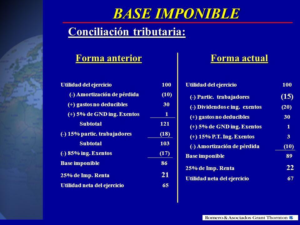 BASE IMPONIBLE Conciliación tributaria: Forma anterior Forma actual
