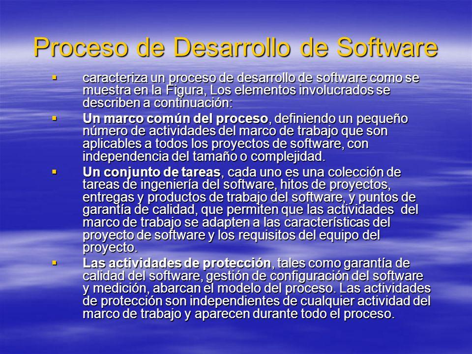Proceso de Desarrollo de Software