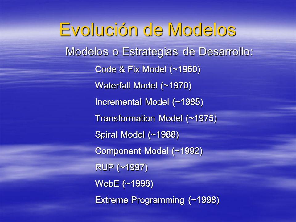 Evolución de Modelos Modelos o Estrategias de Desarrollo: