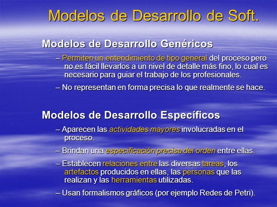 Modelos de Desarrollo de Soft.
