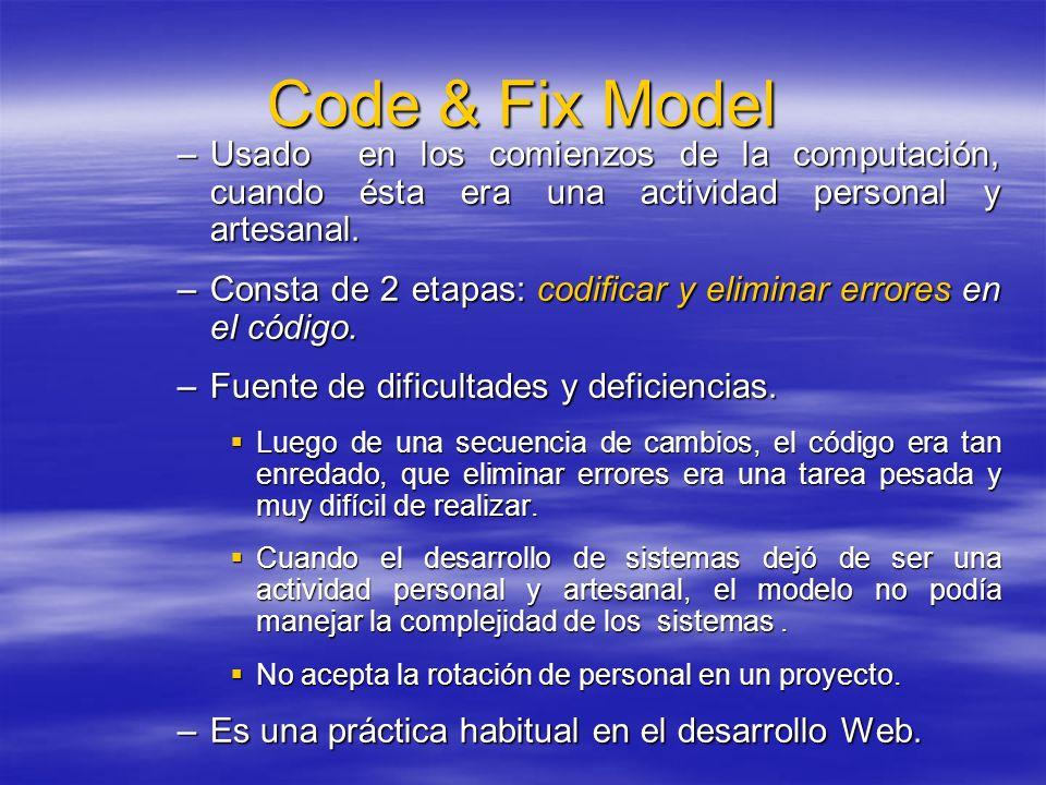 Code & Fix ModelUsado en los comienzos de la computación, cuando ésta era una actividad personal y artesanal.