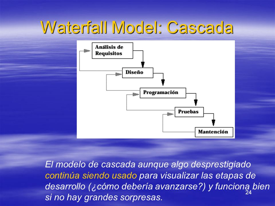 Waterfall Model: Cascada