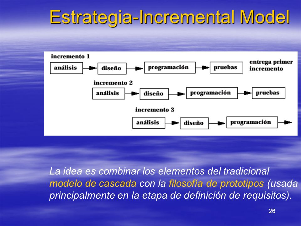 Estrategia-Incremental Model