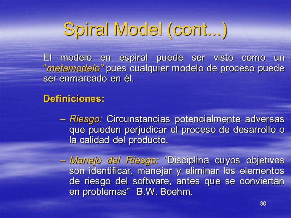 Spiral Model (cont...)El modelo en espiral puede ser visto como un metamodelo pues cualquier modelo de proceso puede ser enmarcado en él.