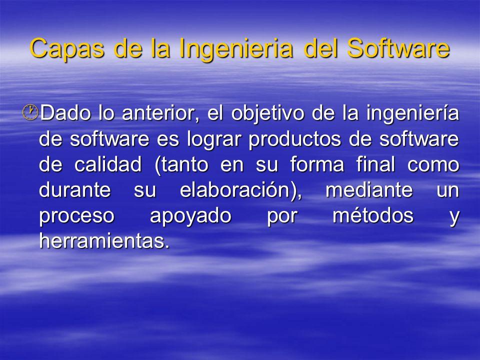 Capas de la Ingenieria del Software