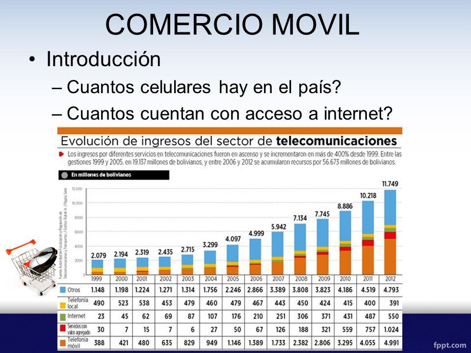 COMERCIO MOVIL Introducción Cuantos celulares hay en el país