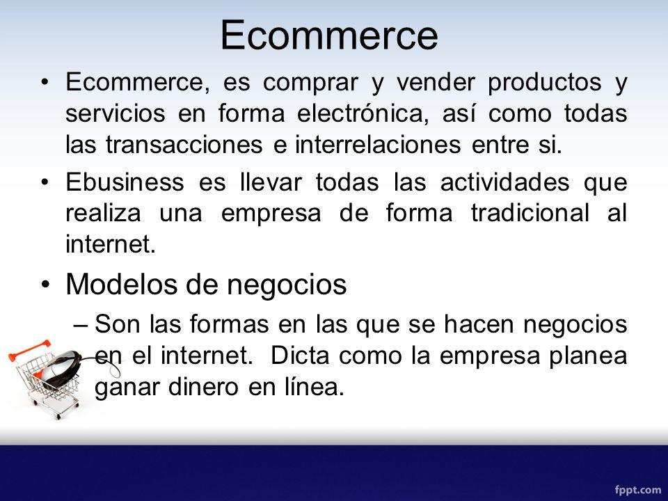 Ecommerce Modelos de negocios