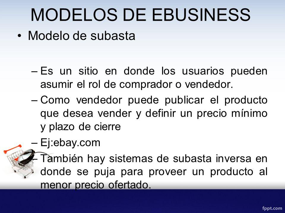 MODELOS DE EBUSINESS Modelo de subasta