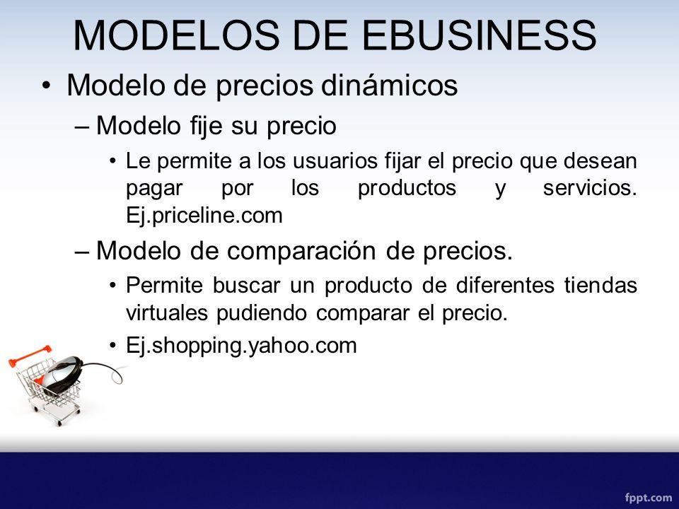 MODELOS DE EBUSINESS Modelo de precios dinámicos Modelo fije su precio