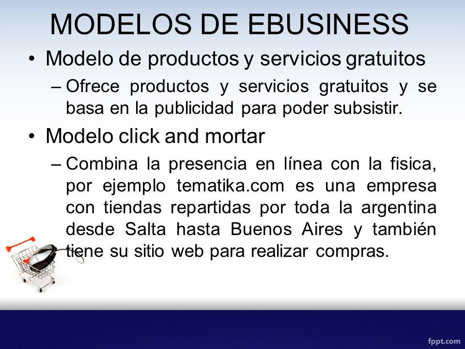 MODELOS DE EBUSINESS Modelo de productos y servicios gratuitos