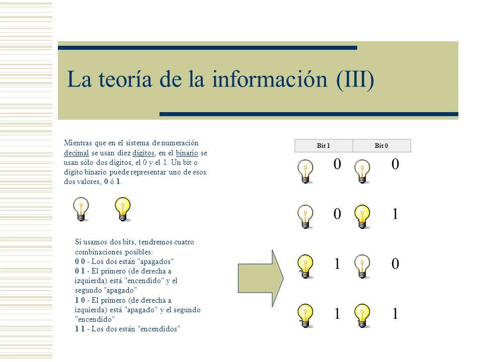 La teoría de la información (III)