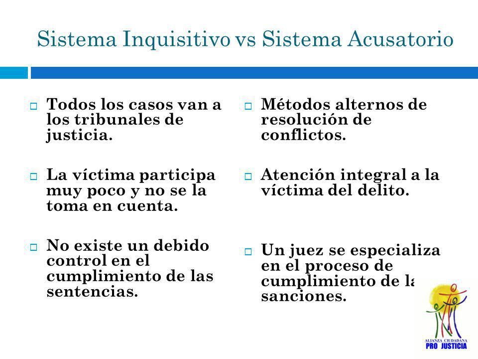 Sistema Inquisitivo vs Sistema Acusatorio
