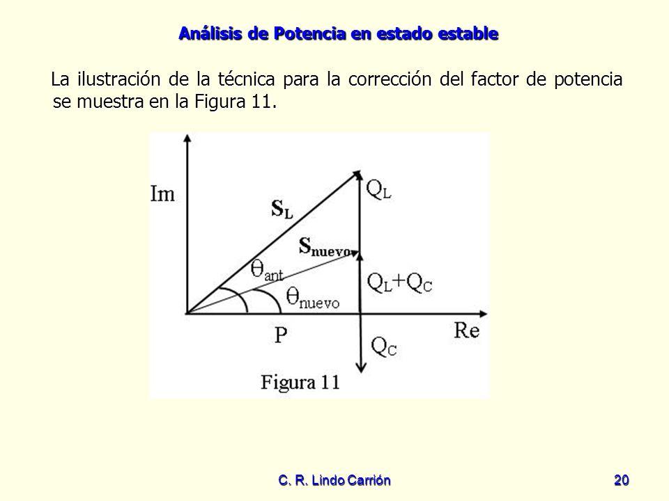 La ilustración de la técnica para la corrección del factor de potencia se muestra en la Figura 11.