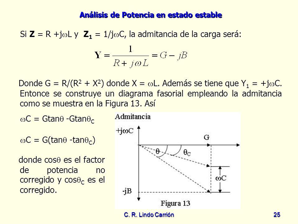 Si Z = R +jL y Z1 = 1/jC, la admitancia de la carga será: