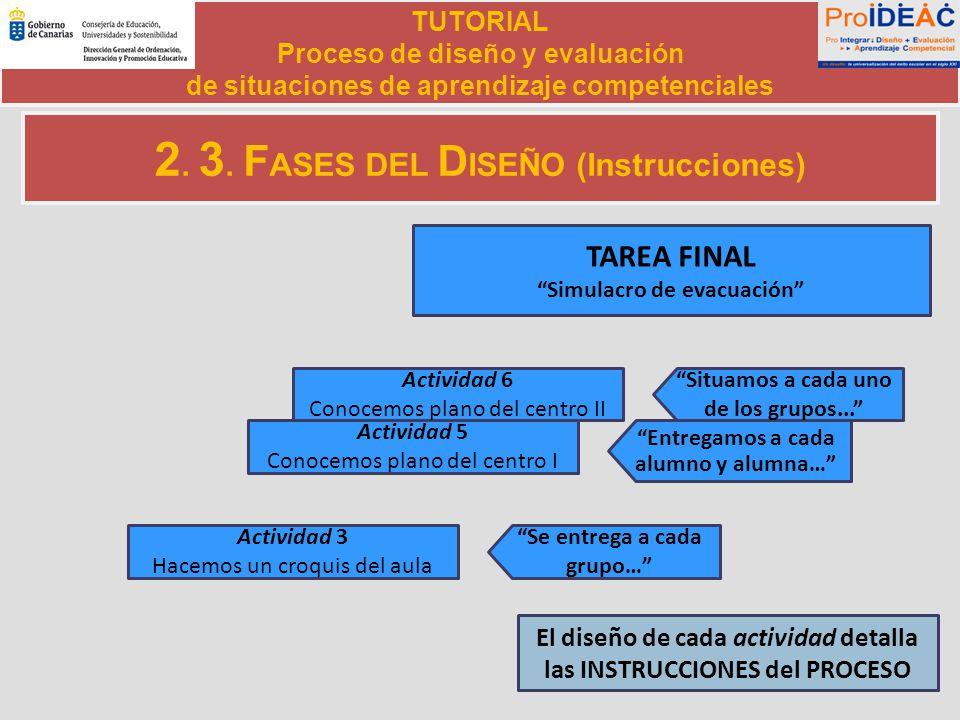 2. 3. FASES DEL DISEÑO (Instrucciones)