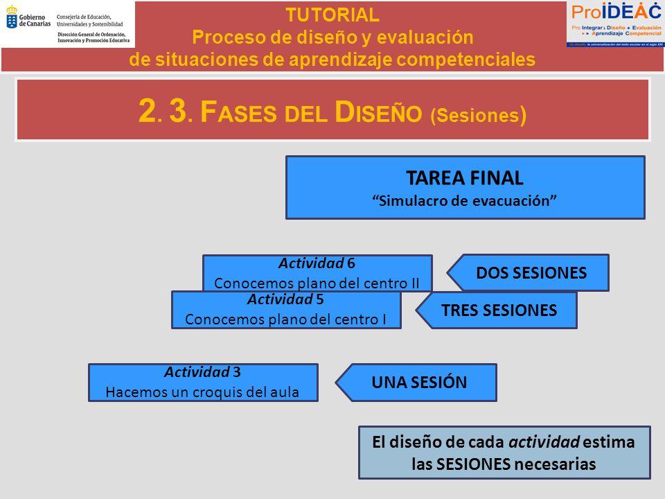 2. 3. FASES DEL DISEÑO (Sesiones)