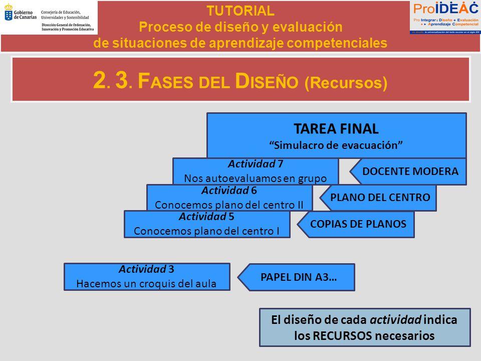2. 3. FASES DEL DISEÑO (Recursos)