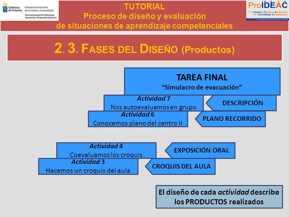 2. 3. FASES DEL DISEÑO (Productos)