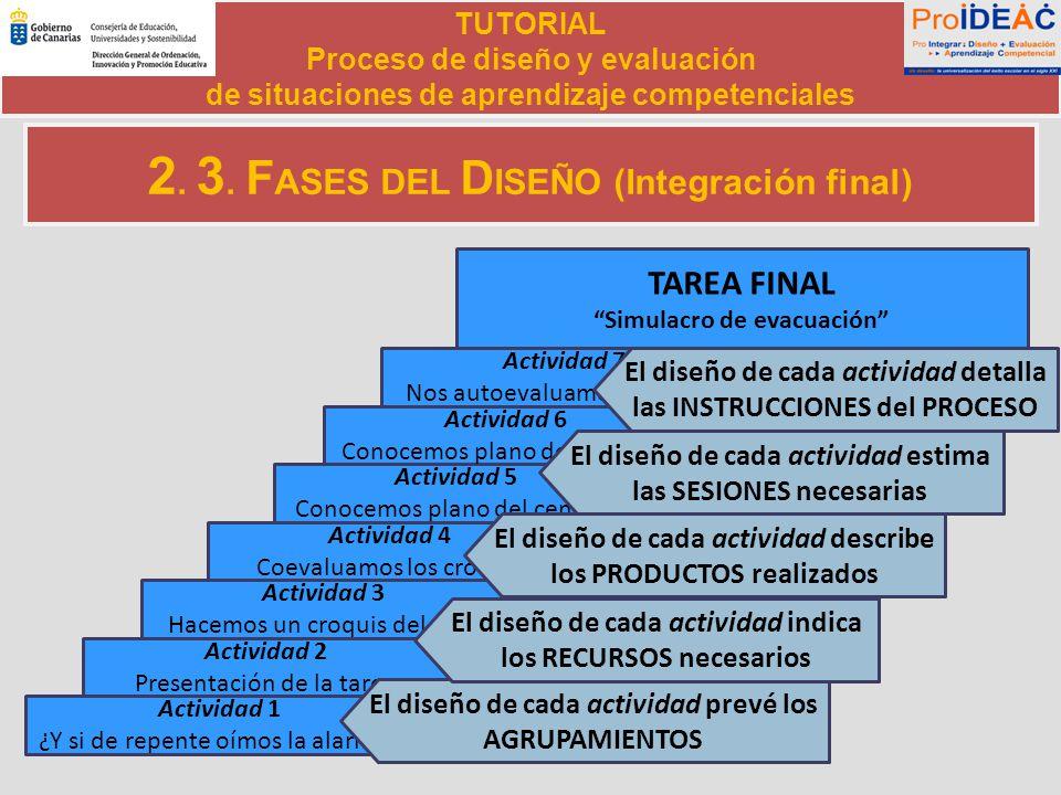 2. 3. FASES DEL DISEÑO (Integración final)