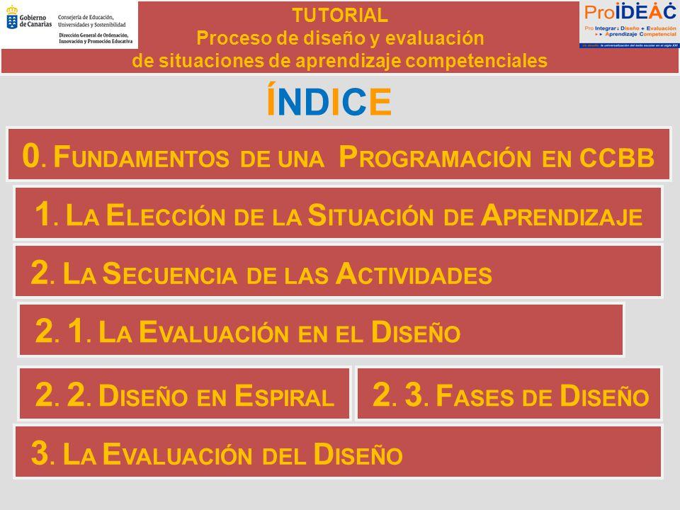 ÍNDICE 0. FUNDAMENTOS DE UNA PROGRAMACIÓN EN CCBB