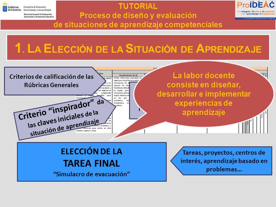 1. LA ELECCIÓN DE LA SITUACIÓN DE APRENDIZAJE