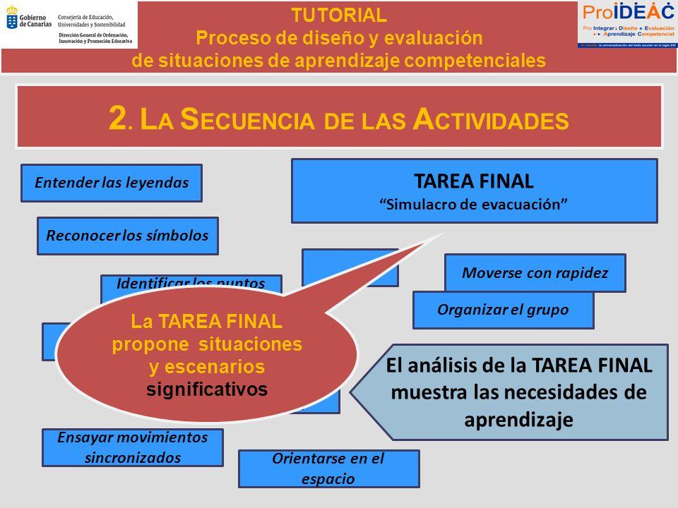 2. LA SECUENCIA DE LAS ACTIVIDADES
