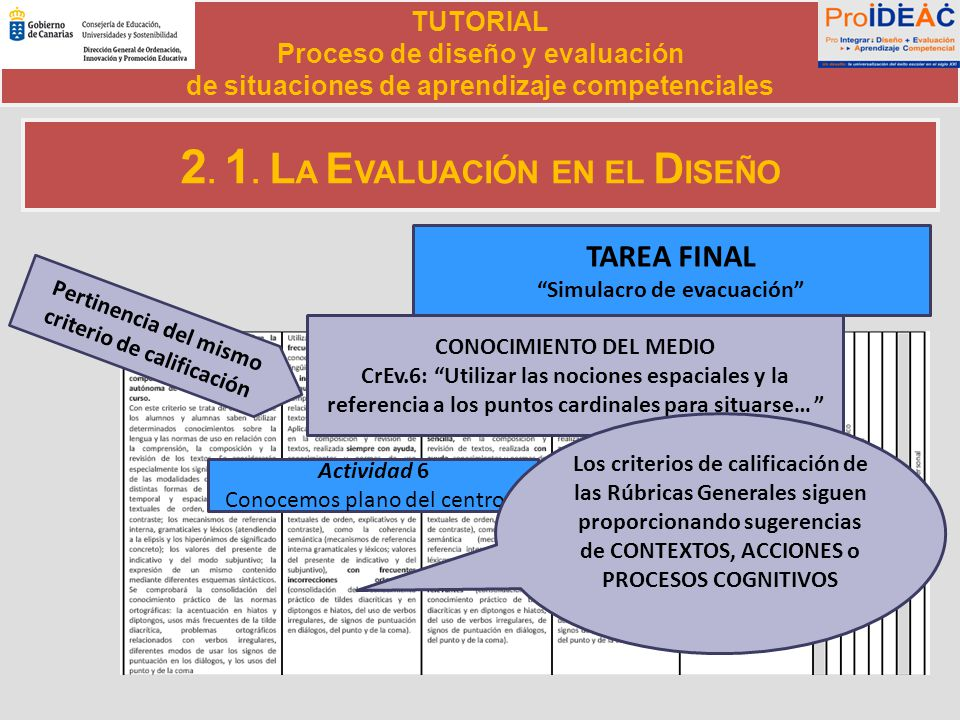 2. 1. LA EVALUACIÓN EN EL DISEÑO