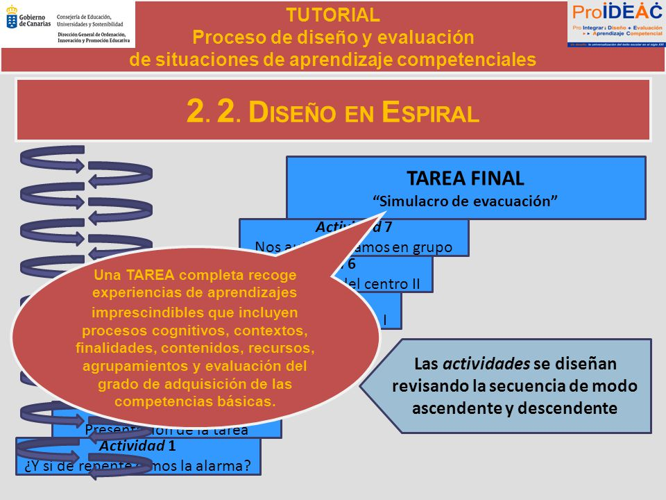 2. 2. DISEÑO EN ESPIRAL TAREA FINAL TUTORIAL
