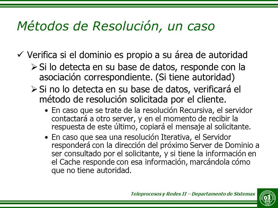 Métodos de Resolución, un caso