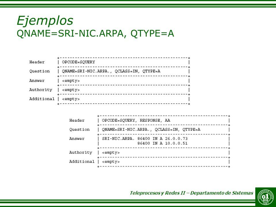 Ejemplos QNAME=SRI-NIC.ARPA, QTYPE=A