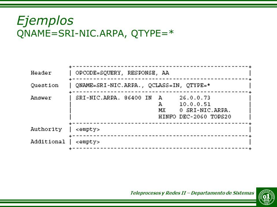 Ejemplos QNAME=SRI-NIC.ARPA, QTYPE=*