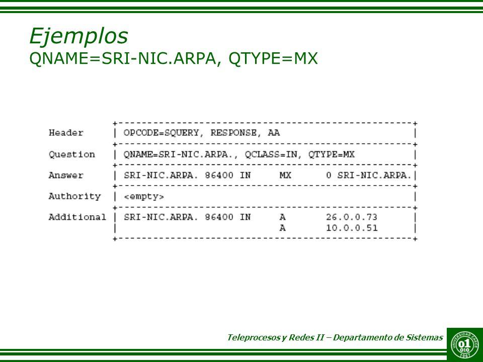 Ejemplos QNAME=SRI-NIC.ARPA, QTYPE=MX
