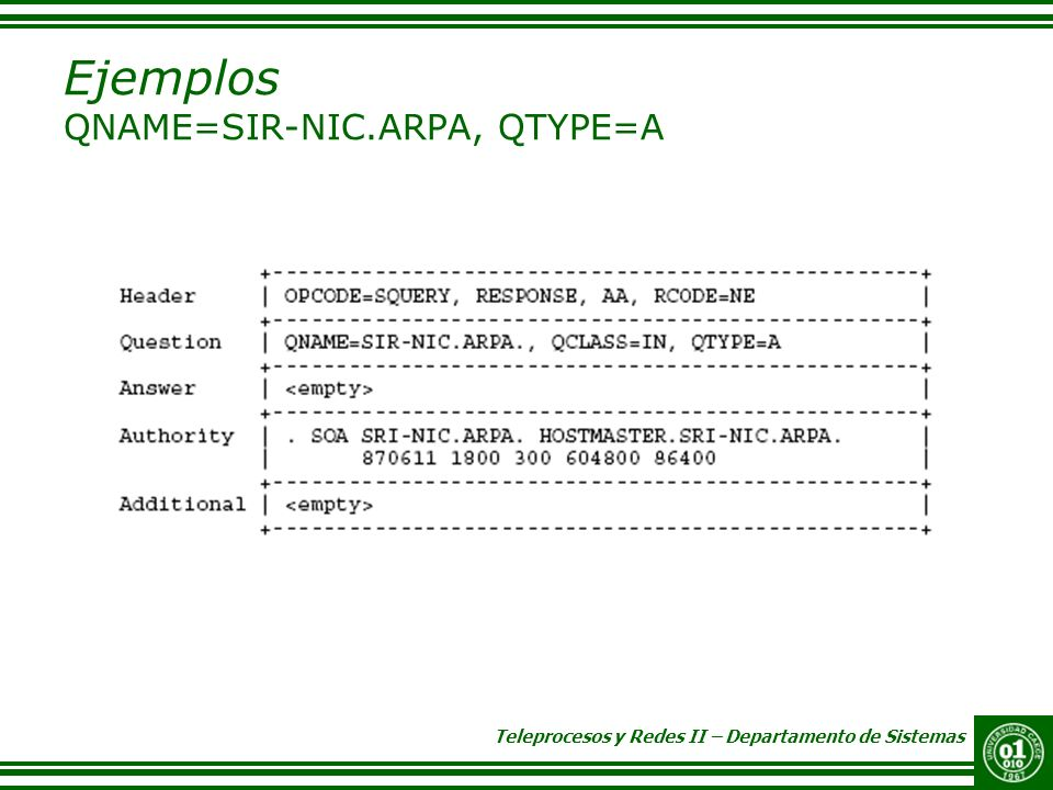 Ejemplos QNAME=SIR-NIC.ARPA, QTYPE=A
